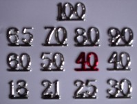 Cake Decorations - Numbers - Keys